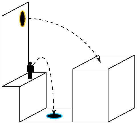 Portal fizika